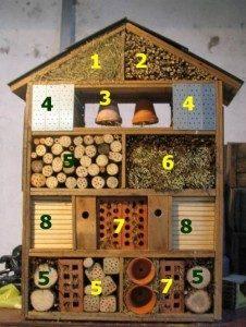 insectenhotel voorbeeld foto www.nuyenstuinengroenshop.nl